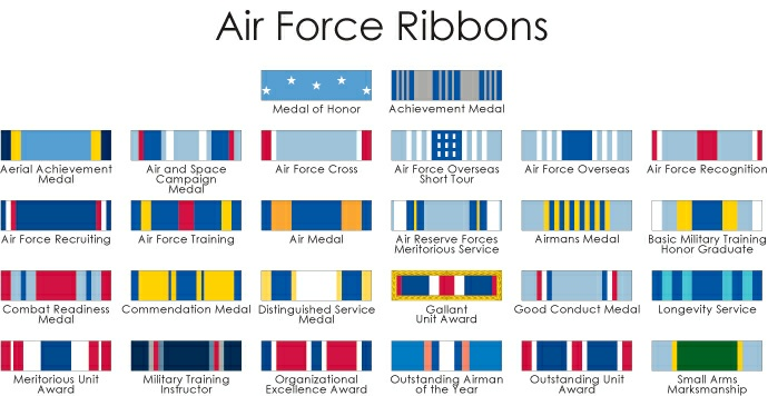 Us air force medals and ribbons chart pictures to pin on for Air force decoration chart